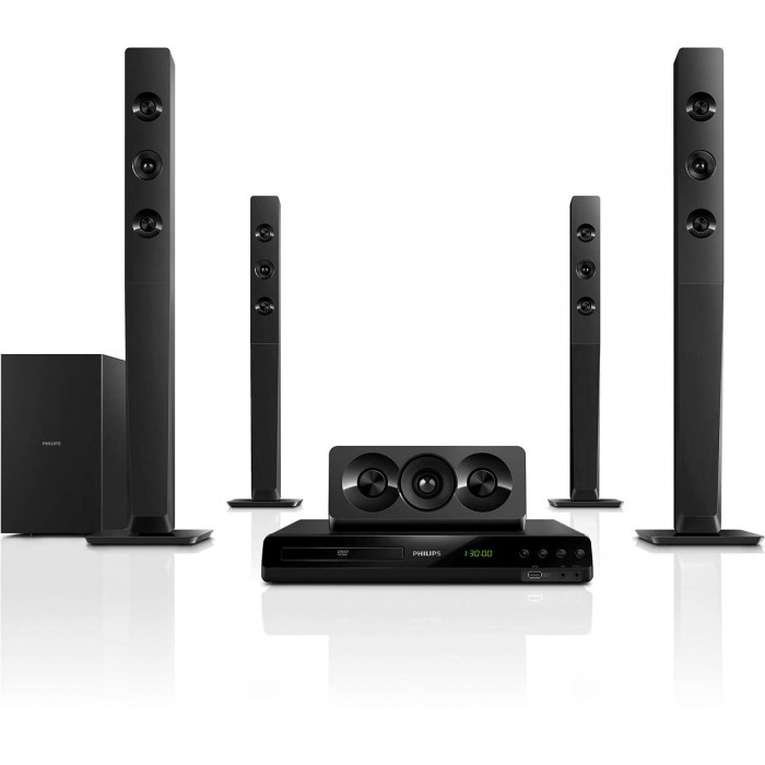 What Is The Best Home Cinema System To Buy